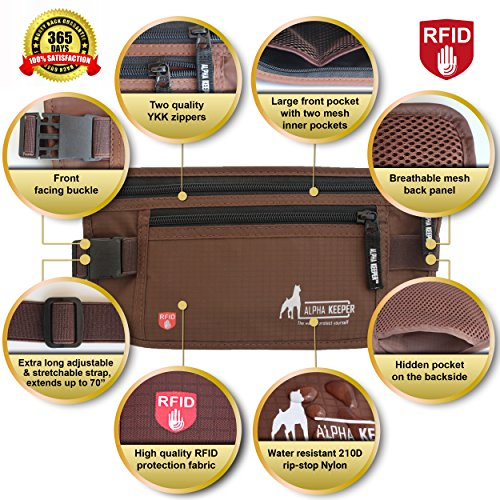 RFID Money Belt For Travel With RFID Blocking Sleeves Set For Daily Use by Alpha Keeper (Image #1)