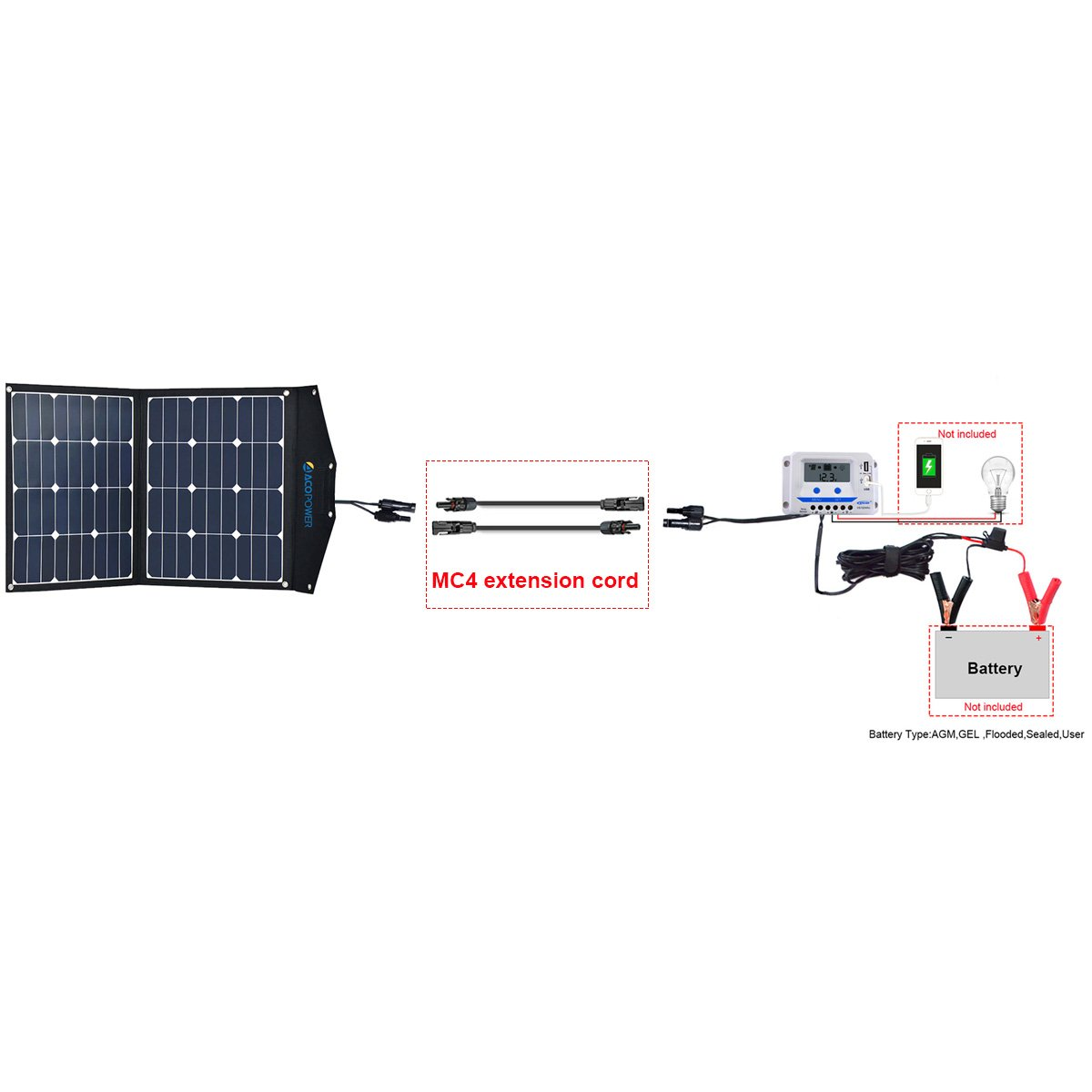 12V Foldable Solar Panel with 10A Charge Controller in Suitcase ACOPOWER 120W Portable Solar Panel Kits