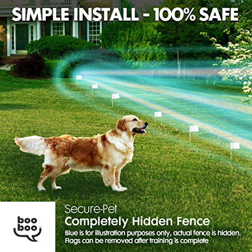 Sit Boo-Boo Hidden Electric Dog Fence and Pet Containment System in-Ground or Above Ground...