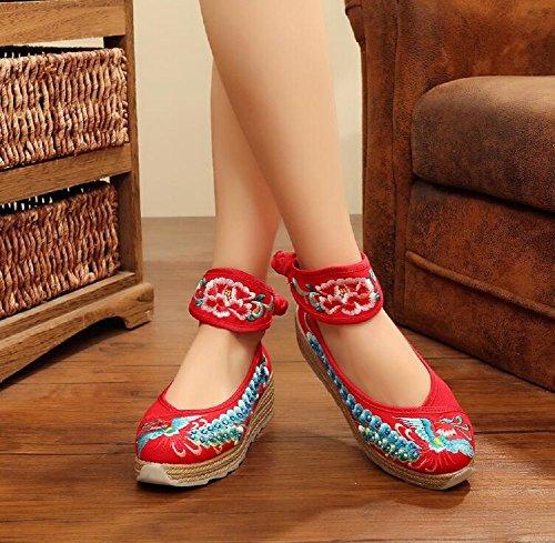 red femme pour Sandales Sandales pour femme femme Lazutom Lazutom red Lazutom pour Sandales nA7xO6