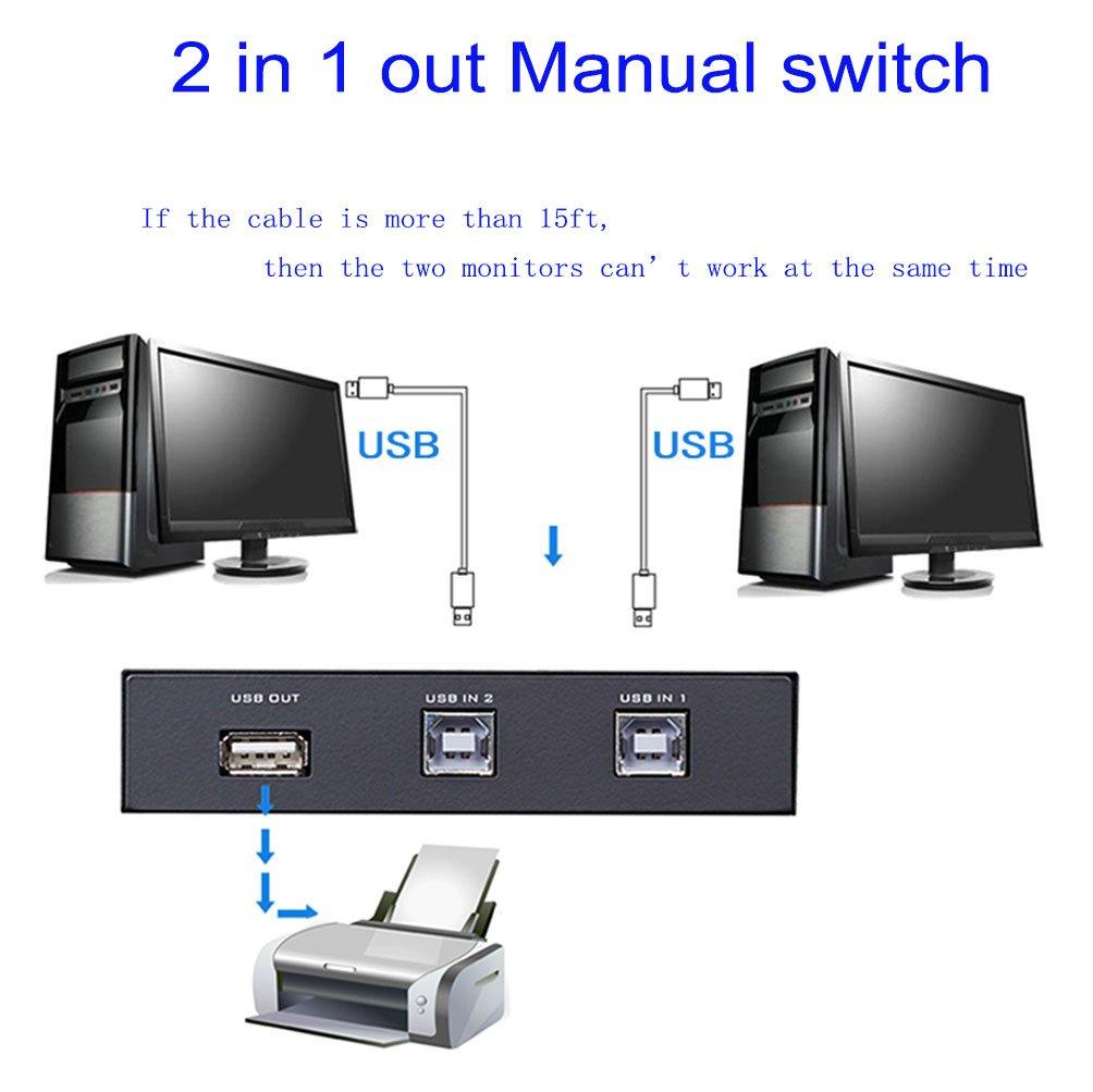 boytond USB 2.0 Selector Interruptor para PC compartir 1 impresora USB dispositivo como flash Conductor teclado ratón Sharing Conmutador Hub: Amazon.es: ...