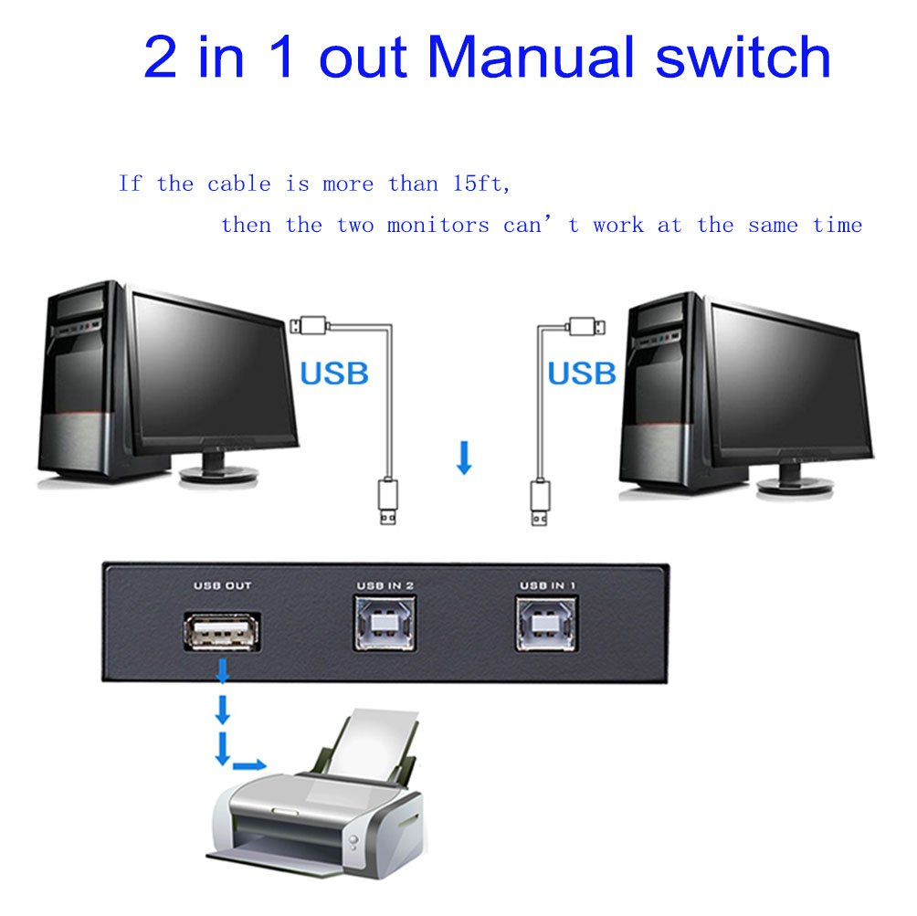 2 Port USB 2.0 Selector Switch 2 PC Share 1 USB Device Like Printer Flash Driver Mouse Keyboard with USB-A Interface by RIJER (Image #4)