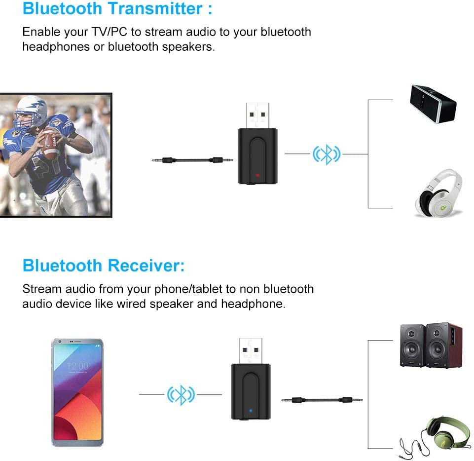Aigital 2-in-1 Bluetooth Audio Adapter Wireless USB Transmitter with 3.5mm Cable Low Latency, Power by USB, for TV//PC//Headphone//Speaker,Home and Car Stereo Bluetooth 5.0 Transmitter Receiver