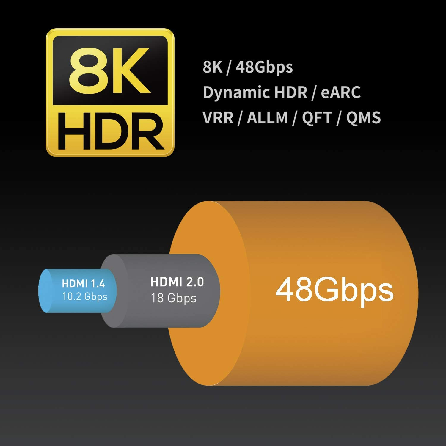 Zeskit 8K Ultra HD High Speed 48Gpbs HDMI Cable 6.5ft, 8K60 4K120 144Hz eARC HDR10 4:4:4 HDCP 2.2 & 2.3 Compatible with Dolby Vision Xbox PS4 PS5 Apple TV 4K Roku Fire TV Switch Vizio Sony LG Samsung: Industrial & Scientific