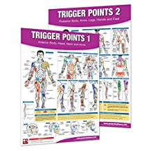 Trigger Point Therapy Poster/Chart Set