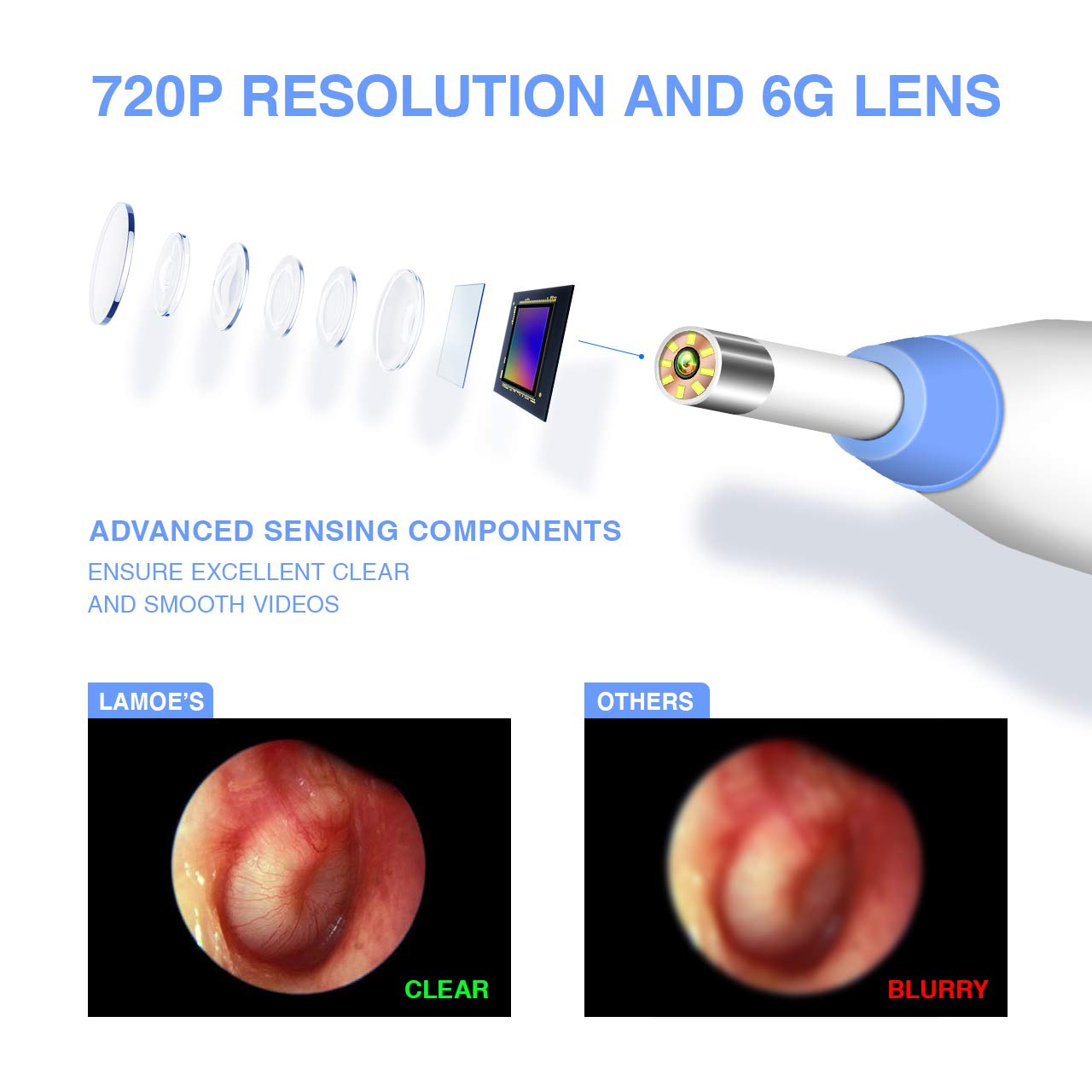 Wireless Ear Scope 720HD Earwax Cleaning Camera Tool For Android IOS Ear Inspection Scope with Lights No Need USB Ear Cleaning Endoscope Ear Otoscope with 6 Adjustable LEDs Smartphone and Tablet