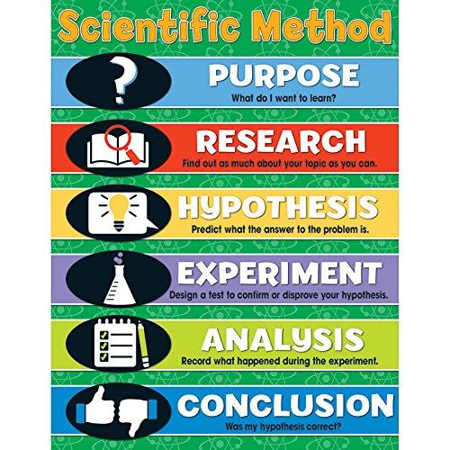 (Carson Dellosa Scientific Method Chart (114126) )