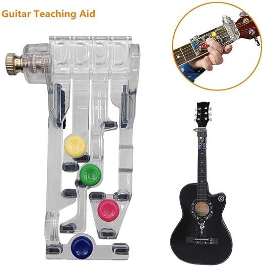 jaspenybow - Ayuda para Aprender la Guitarra para Principiantes ...