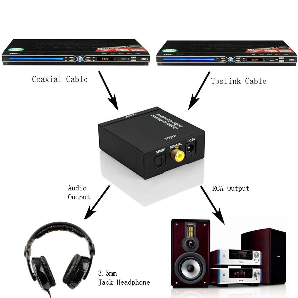 Xgeek DAC Digital SPDIF Toslink al adaptador estéreo analógica de audio RL convertidor con óptica cable- PS3 XBox HD DVD PS4 HD de cielo de plasma de ...