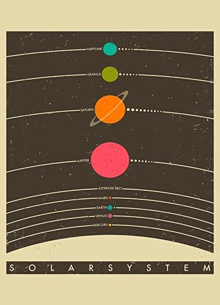 Art Of Planets Diagram Electrical Wiring Diagrams