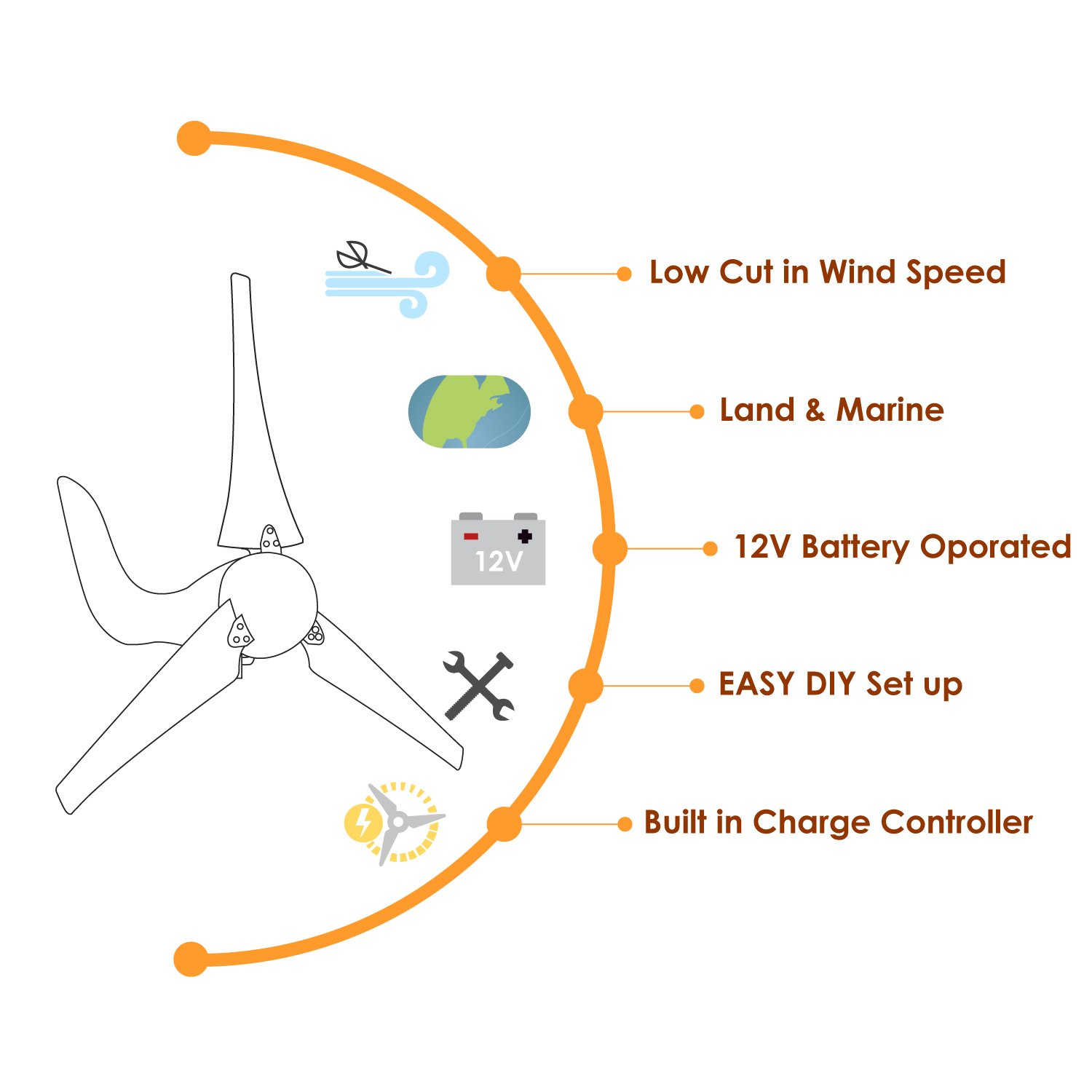 Windmill Db 400 400w 12v Wind Turbine Generator Kit Load Wiring Diagram Get Free Image About Garden Outdoor