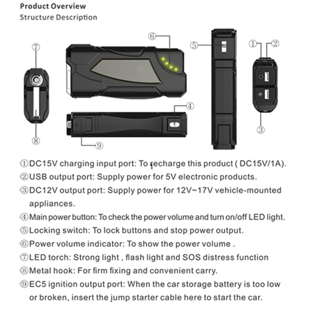 Markcars 600A Automotive 12V 18000mah Car Jump Starter (up to 6.0L Gas, 4.5L Diesel Engine) Battery Booster Portable Phone Power Bank With Smart Charging Ports and LED Light