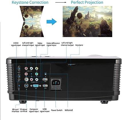 Proyector H1 HD 3000ANSI Lúmenes HDMI/USB/SD/DTV/AV/VGA Cinema ...