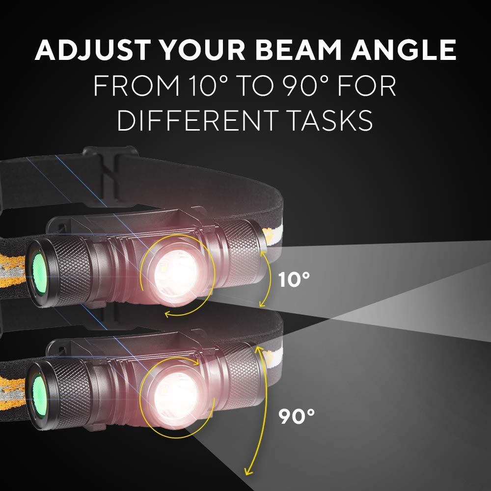 SLONIK - Adjustable beam - 500 Lumen Rechargeable LED Headlamp 2200 mAh Battery - Lightweight, Durable, Waterproof and Dustproof Headlight - Amazing 220-yards Beam - Great as Camping and Hiking Gear by SLONIK (Image #2)