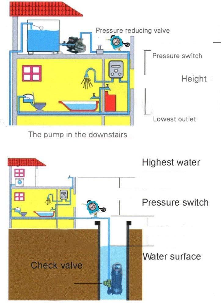 DiLiBee Pumpenschalter Druckregler 220V 10 bar Pumpensteuerung Druckw/ächter Pumpensteuerung,selbstansaugende Pumpe Pumpensteuerung Druckschalter Strahlpumpe Tiefbrunnenpumpe