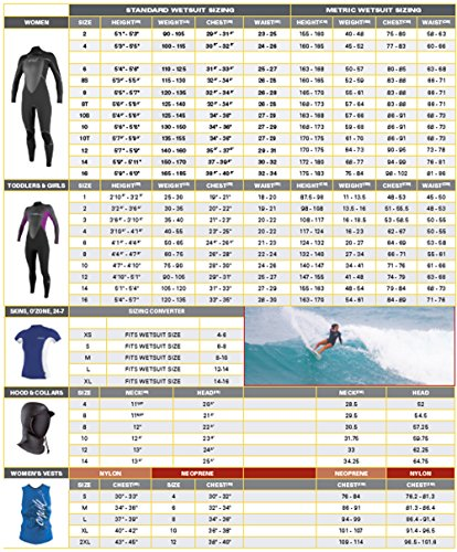 O'Neill Wetsuits Women's Basic Skins Short-Sleeve Rashguard