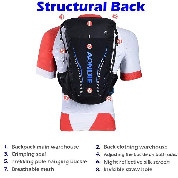 Amazon.com : TRIWONDER Hydration Vest 18L Ultra Trail Running Backpack Pack Marathon Vest Outdoor Runner Race Vest (Black&Blue - Only Vest) : Sports & ...