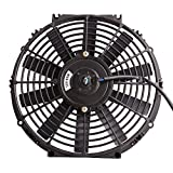 Universal Slim Fan Push Pull Electric Radiator Cooling Mounting Kit 12V