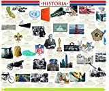 Best History Posters - American History Timeline Review