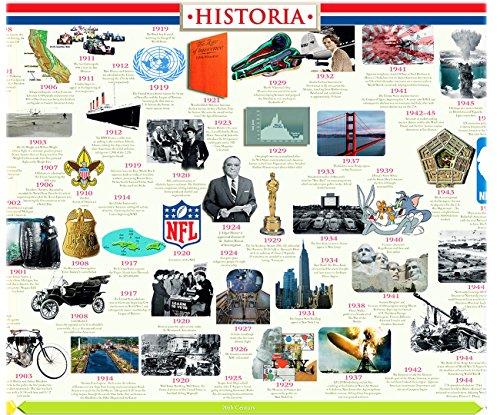 American History Timeline Timeline Poster