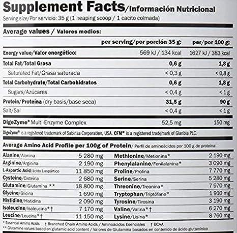 AMIX Isoprime CFM Isolate - 2 Kg Doble Chocolate blanco: Amazon.es: Salud y cuidado personal