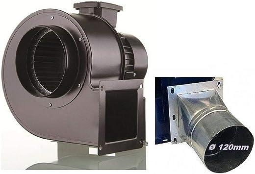 Radial ventiladores 1850 M3/H Radial ventiladores con 4 esquina ...
