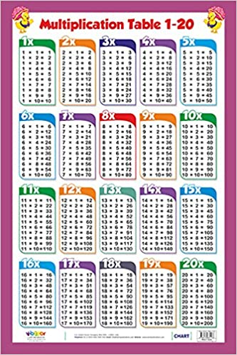 Buy Multiplication Table 1 - 20 Book Online At Low Prices In India