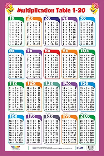 Buy Multiplication Table    Book Online At Low Prices In India