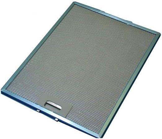 Filtro campana aluminio 247 x 327 mm x 8 Turboair: Amazon.es: Hogar