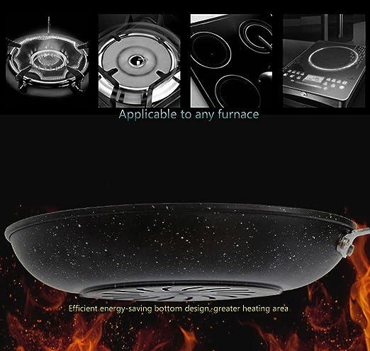 EOZY 26CM Sartén Aluminio Antiadherentes para Cocina Hogar Negro 44×5×26CM: Amazon.es: Hogar