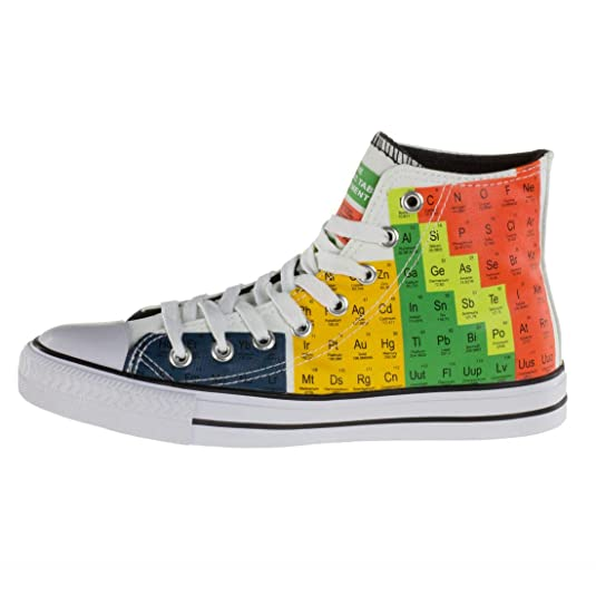 Periodic Table Canvas Shoes