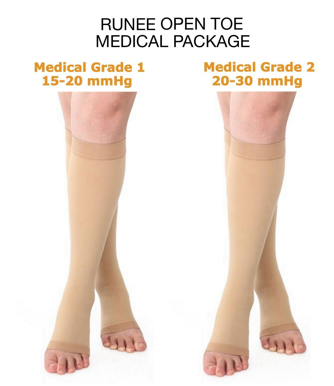 Runee Open Toe Medical Package - Grade One And Grade Two Compression Sock Knee High Hosiery Stocking For Swelling, Varicose Vein, Edema, Spider Vein (2XL, Beige)