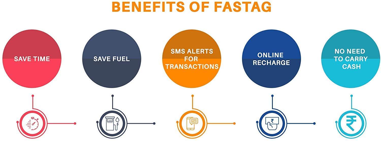 Image result for fastag benefit