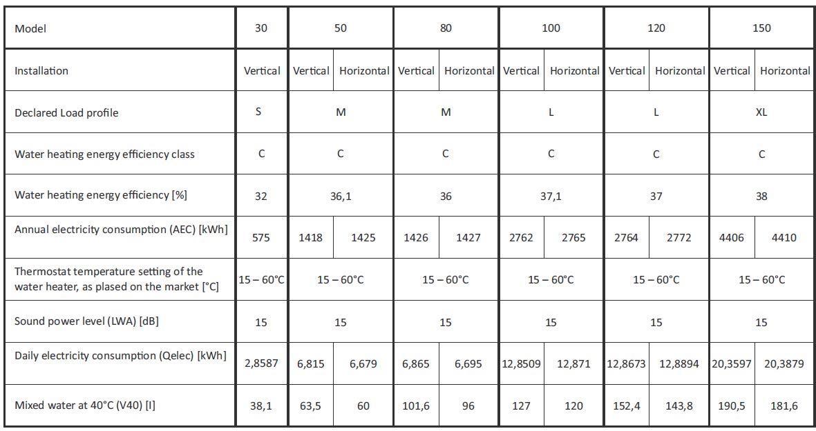 Heisswasserspeicher Thermex ER80H Horizontal 80 Liter 1500 W Boiler Warmwasserspeicher