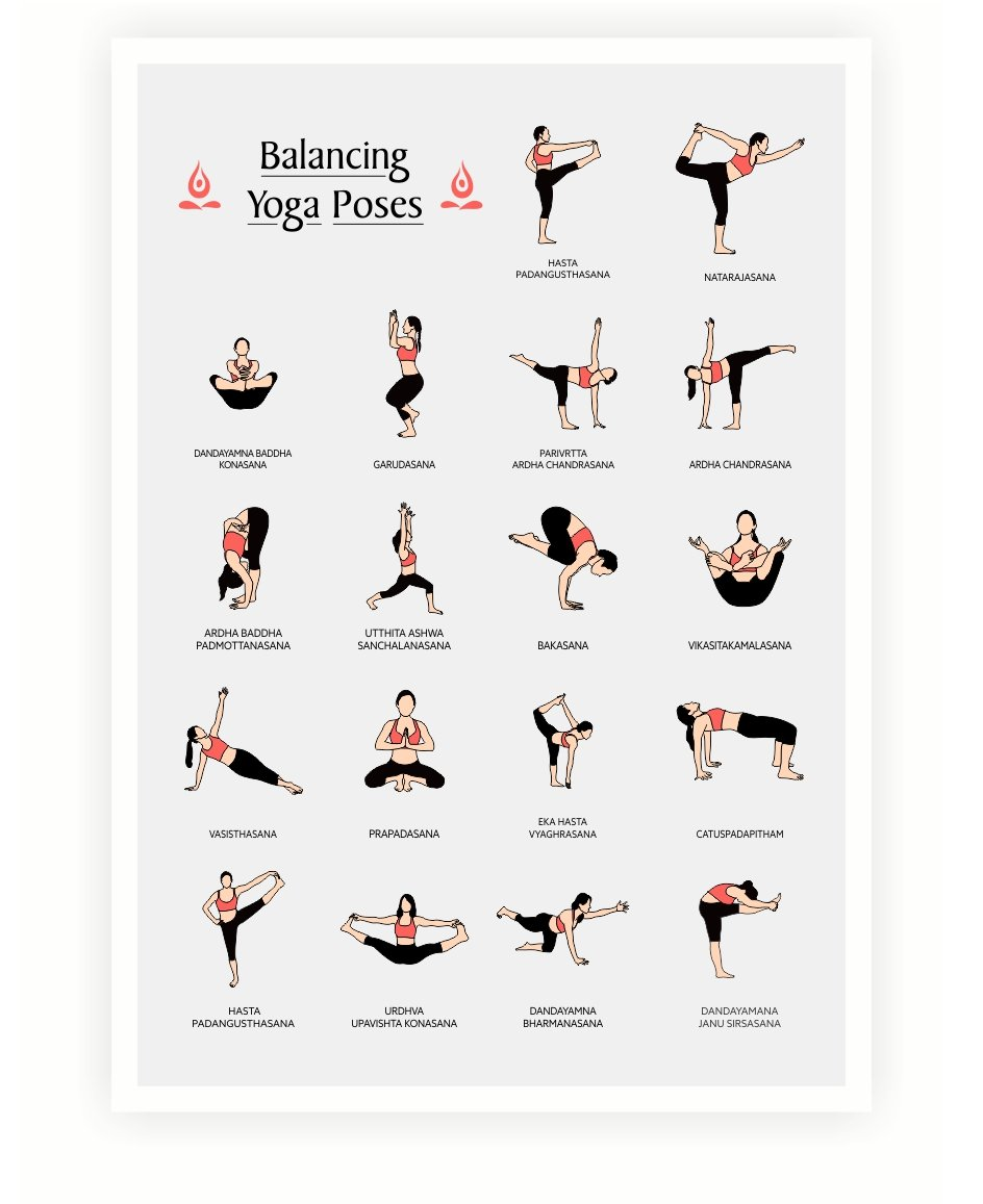 Amazon.com: LAB NO 4 Balancing Yoga Poses and Asanas Poster ...