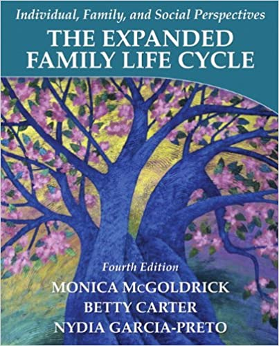 Pdf) bereavement: a family life cycle perspective.