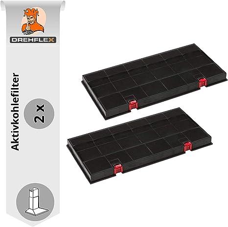 DREHFLEX-AK24-2- 2 filtros de carbón activado para campanas extractoras - para campanas de AEG/Juno/Electrolux también Bosch/Siemens también Bauknecht/Whirlpool - con botones rojos - para DKF24/KLF60/80: Amazon.es: Grandes electrodomésticos