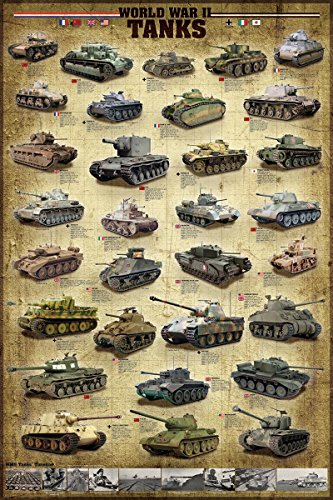 Tanks of World War II Poster  24x36""