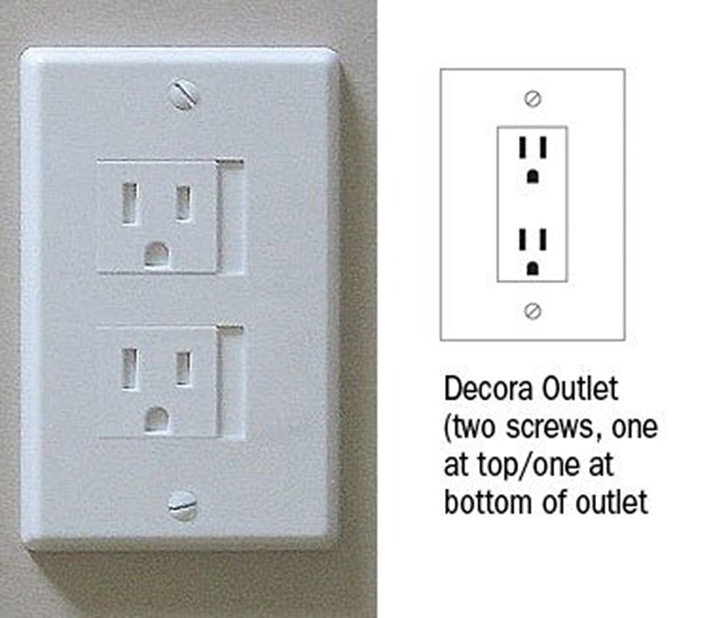 White Self-closing 2 Screw Outlet Covers 6-pack