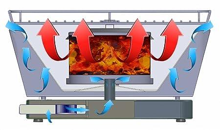 El Fuego Rauchfreier Holzkohlegrill Tulsa : Rauchfreier indoor holzkohlegrill tischgrill texas innovative grill