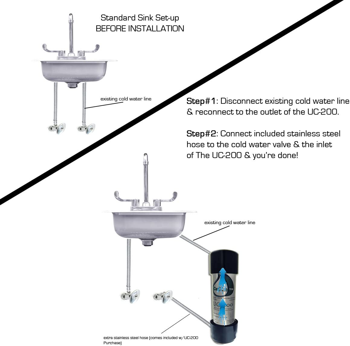 CuZn UC-200 Under Counter Water Filter installation instruction