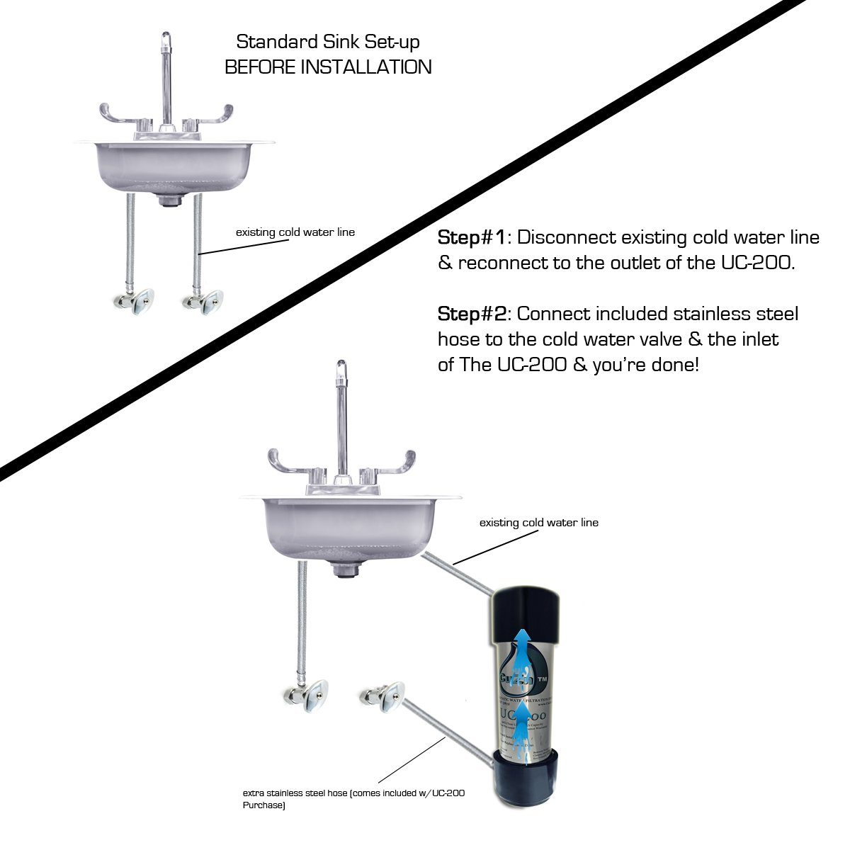CuZn UC-200 Under Counter Water Filter - 50K Ultra High Capacity - Made in USA by CuZn (Image #3)