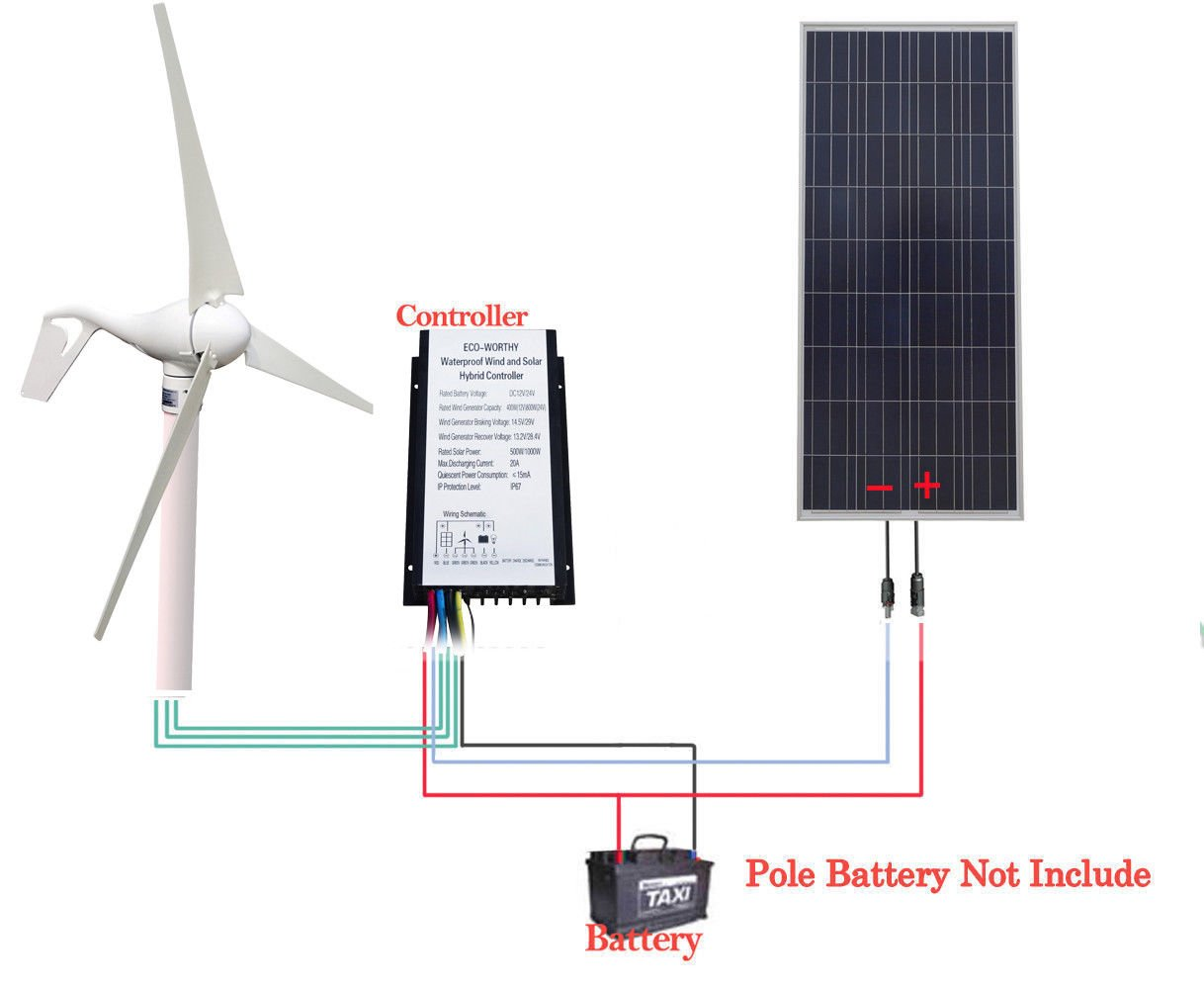 Eco Llc 550w Kit 400w Wind Turbine Generator 150w Wiring Diagram Poly Solar Panel Charging Off Grid Garden Outdoor