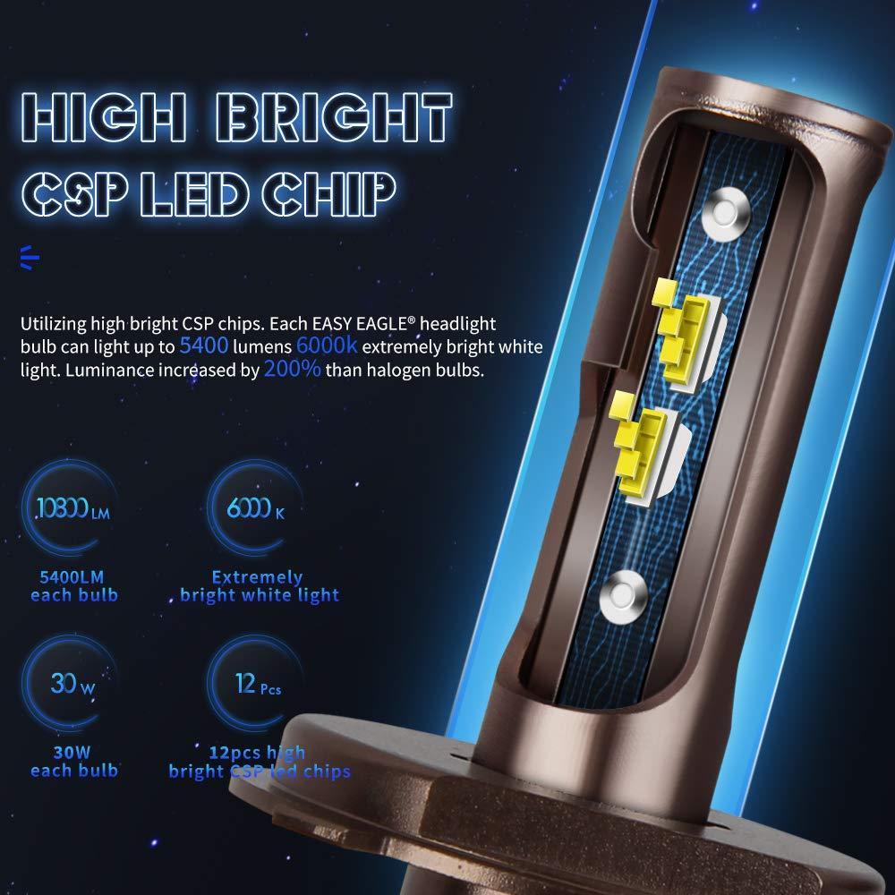 10800LM 6000K Faros Delanteros para Coche Bombillas H1 LED