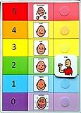 Visual Feelings Board AAC (Picture Communication Symbols)