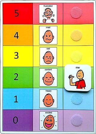 Visual Feelings Board Aac Picture Communication Symbols Amazon