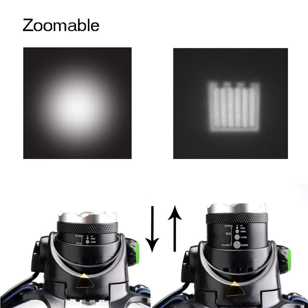 Ultra-bright XML T6 3000 Lumen 3 Mode Tactical Headlight with AAA Batteries Waterproof Taclight Headlamp Hands-Free Taclamp (2 Pack) by Ploarnovo (Image #3)