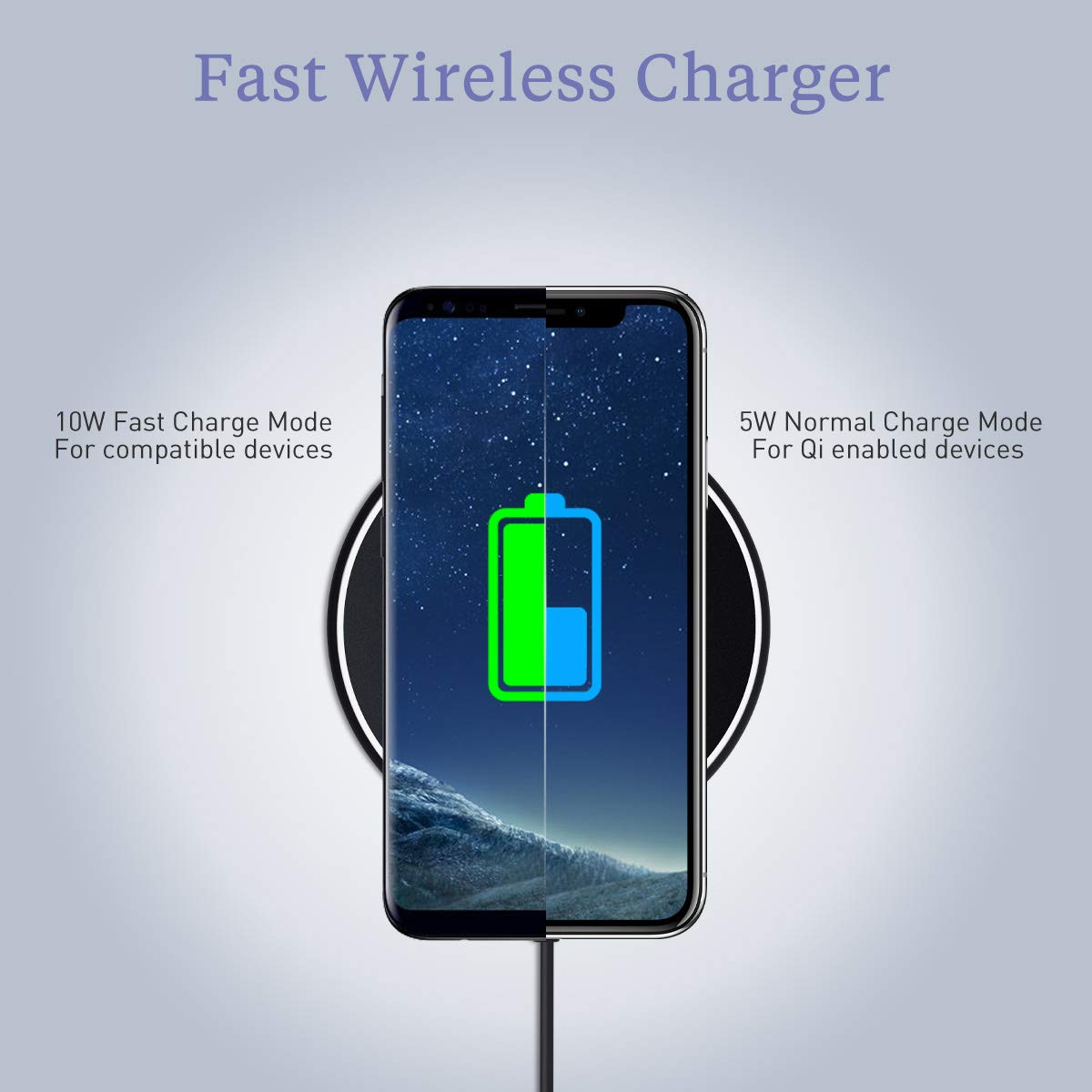 FLOUREON Wireless Charger, Qi-Enabled Charging Pad Qi 10W Fast Wireless Charger for Iphone 8/8 plus/X Samsung S6 Edge /S7/S8/Note5/Note7/Note8 and All Qi-Enabled Devices