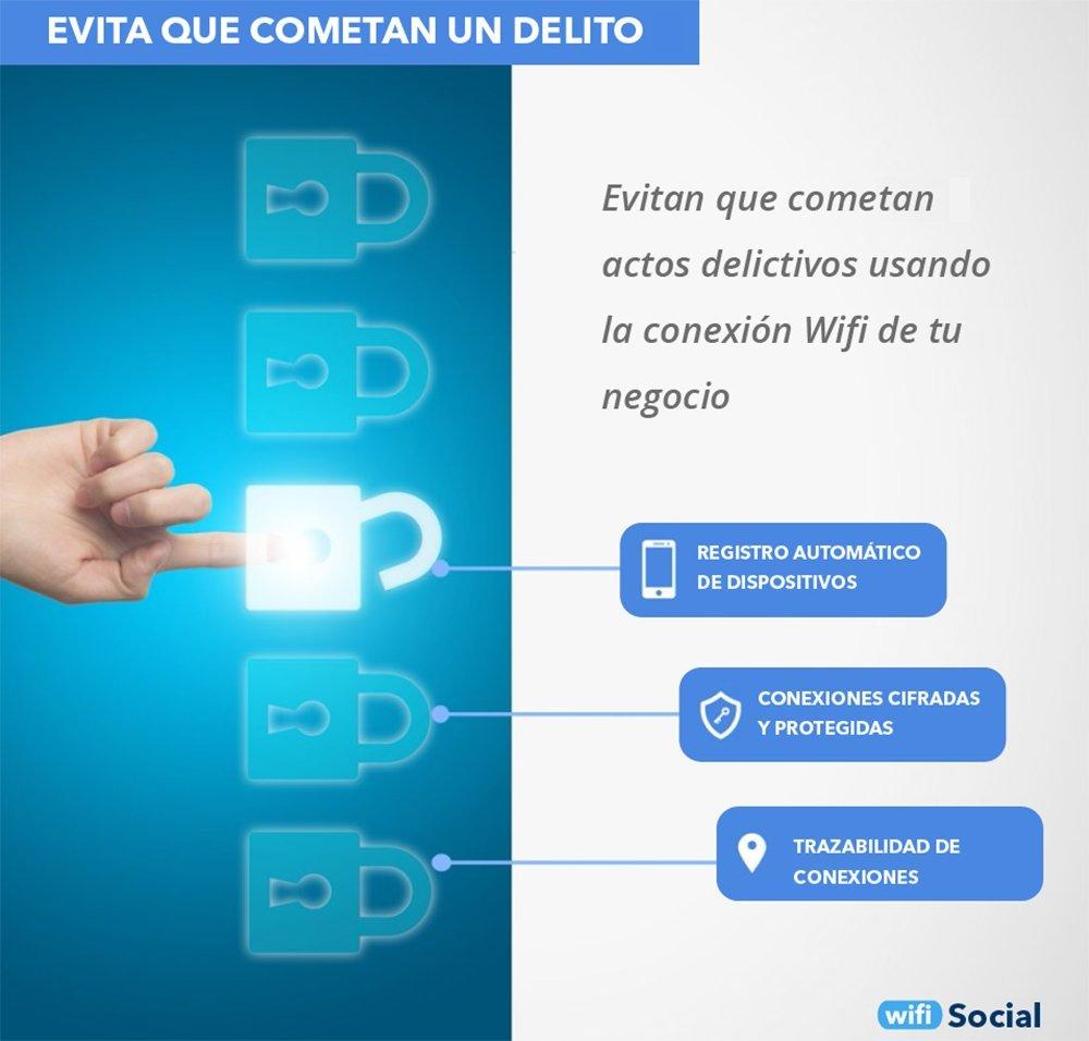 PACK SOCIAL WIFI DE WIFICLICK: Amazon.es: Electrónica