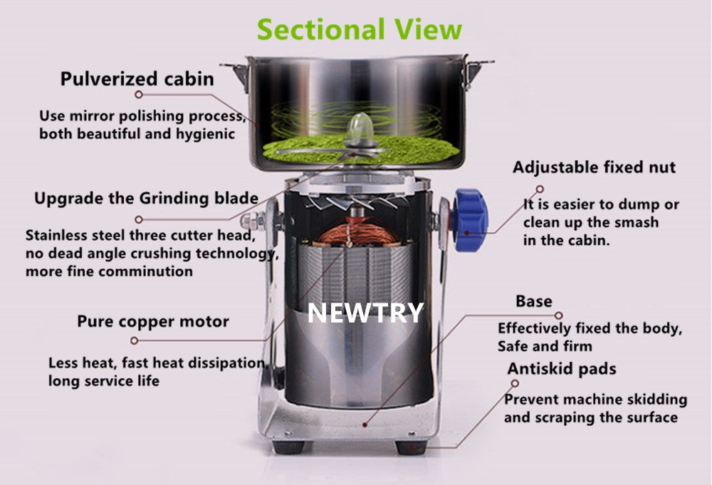 NEWTRY 1000g Pulverizer Blender Mixer Household Food Mill Grain Grinder Superfine For Kitchen Chinese Medicinal Materials Spice Coffee Herb Flavoring 110V/220V by NEWTRY (Image #6)